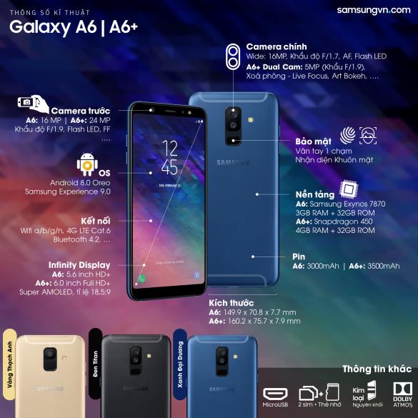 cấu hình Galaxy A6, cấu hình Galaxy A6+