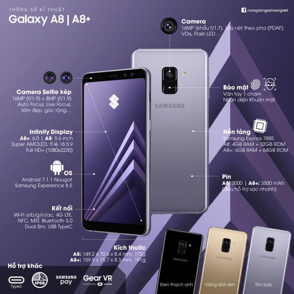 Cấu hình galaxy a8