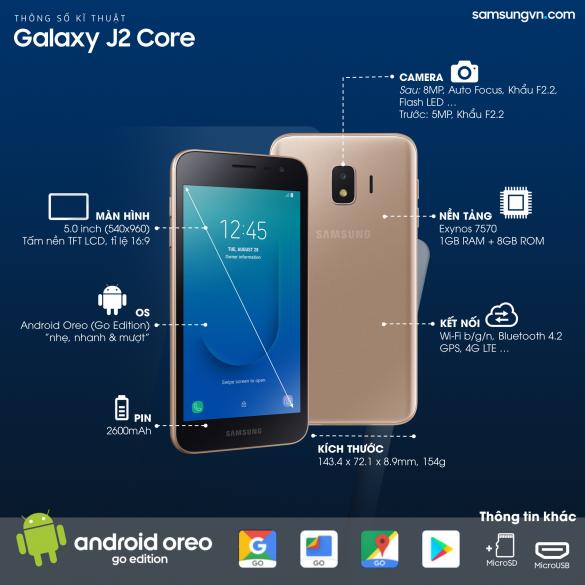 Galaxy J2 Core