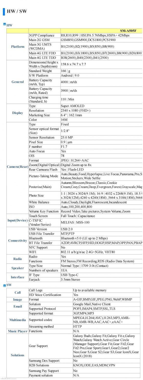 Lộ diện hình ảnh thực tế Galaxy A50: 3 camera sau, vân tay trong màn hình …